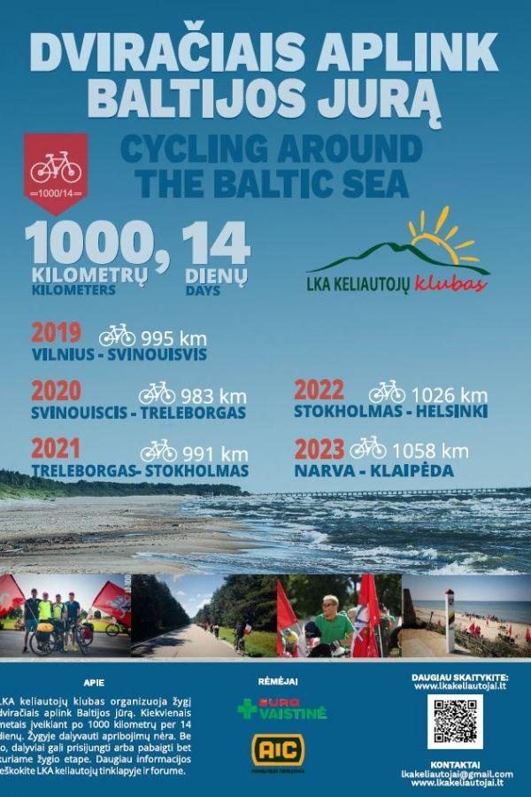 #Cycling around the Baltic sea