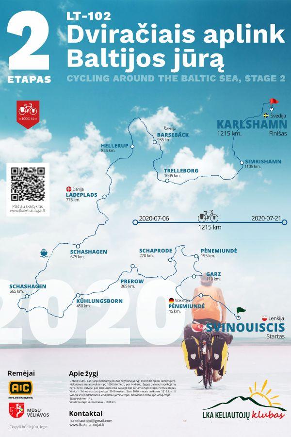 Cycling around The Baltic sea 2019-2023
