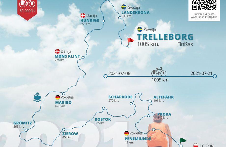 Cycling around The Baltic sea 2021-2024